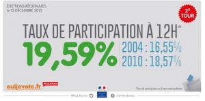 Taux-Participation-R-2015