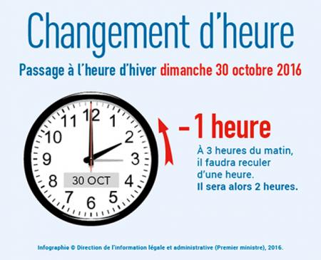 changement-heure-30-oct-2016