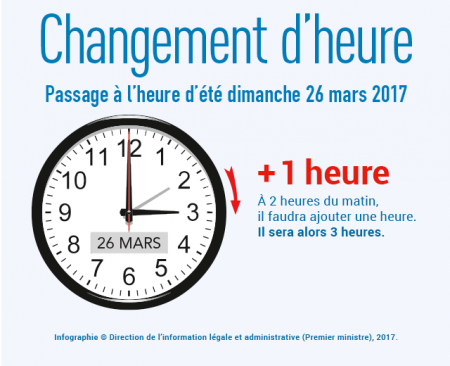 Changement d heure ce week end toussus net - Changement heure ete 2017 ...