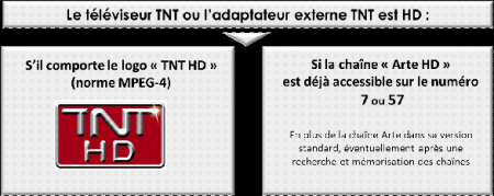 TNT-HD-Compatible
