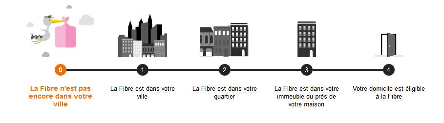 Fibre-optique-Etape-Ville-0