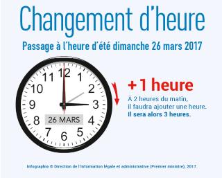 Changement d heure ce week end toussus net - Changement heure hiver 2017 france ...